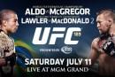 Aldo vs. McGregor gecancelt – hat Aldo wirklich Angst?