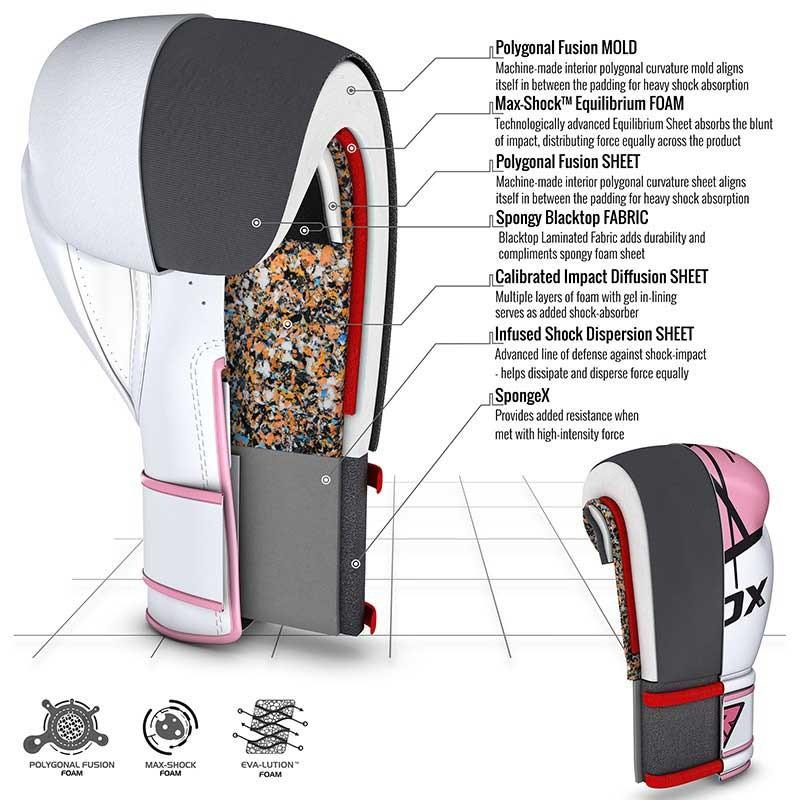 RDX Boxhandschuh Frauen BGR-F7 pink